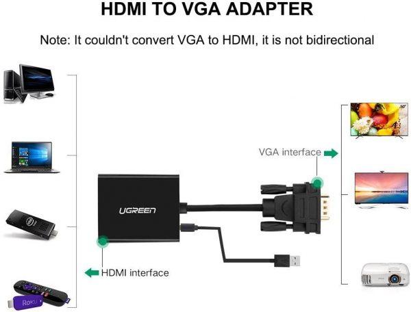 Ugreen HDMI to VGA conections