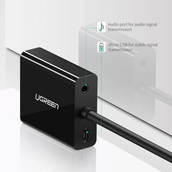 Ugreen HDMI to VGA detailes